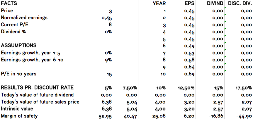 adidas aktie analyse